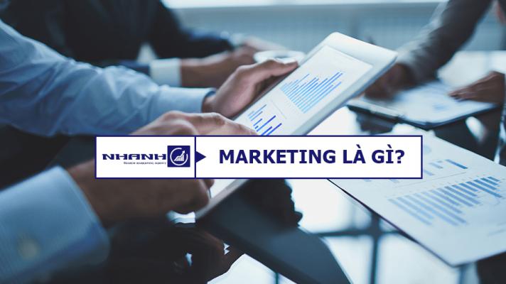 Marketing là gì? - Nhanhomedia